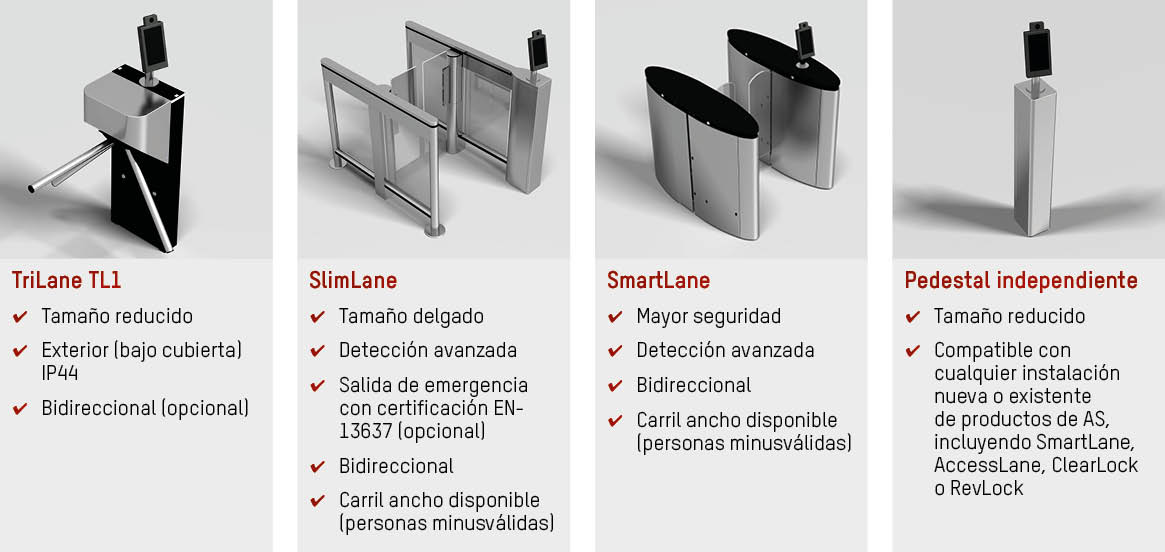 Product description solutions covid