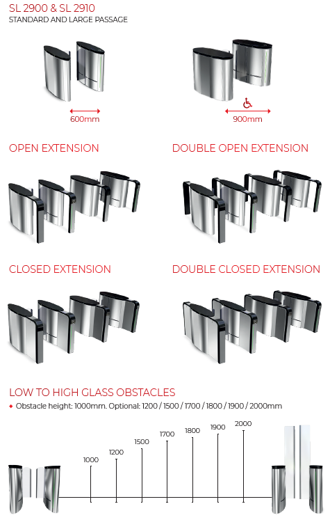 SmartLane speedgate turnstile configuration