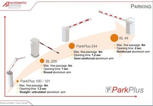 rtemagicc_parking_webpage_barriers_recap2_01.jpg