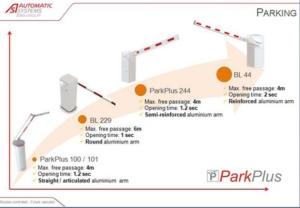 rtemagicc_parking_webpage_barriers_recap2_01.jpg
